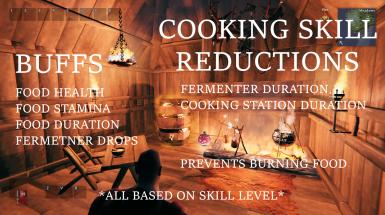 Cooking Skill - Навык кулинарии